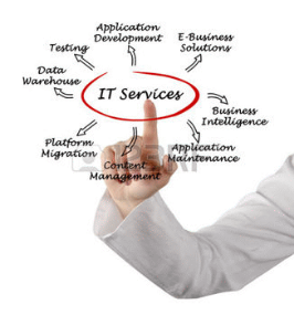Complete IT Services